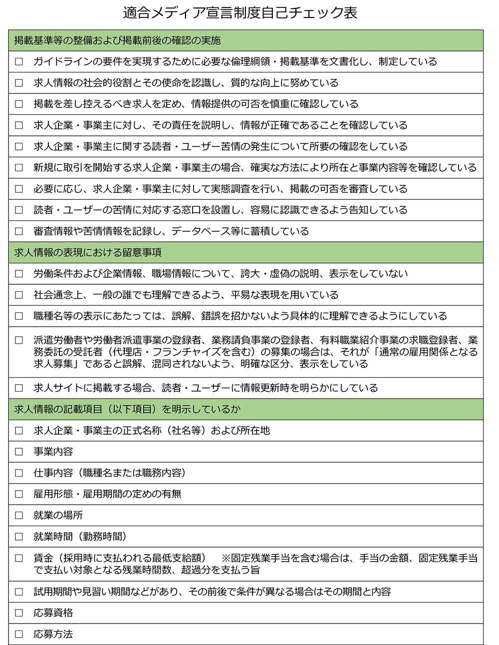 求人情報提供ガイドライン[PDF]